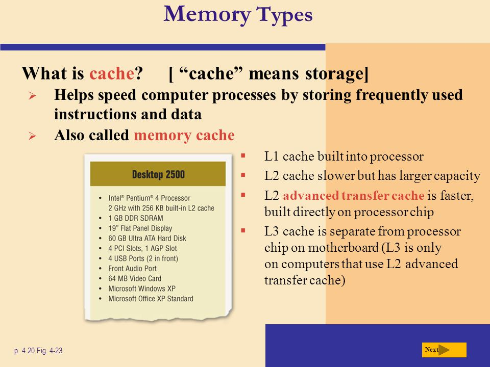 Memory Types What is cache [ cache means storage]